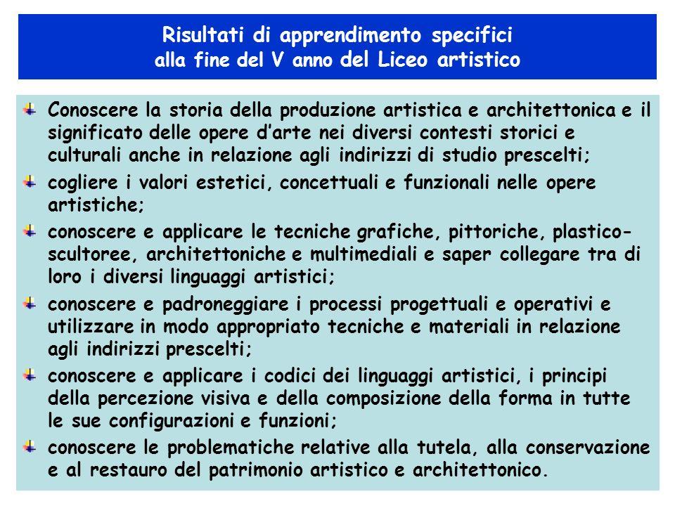 Risultati di apprendimento specifici alla fine del V anno del Liceo artistico Conoscere la storia della produzione artistica e architettonica e il sig