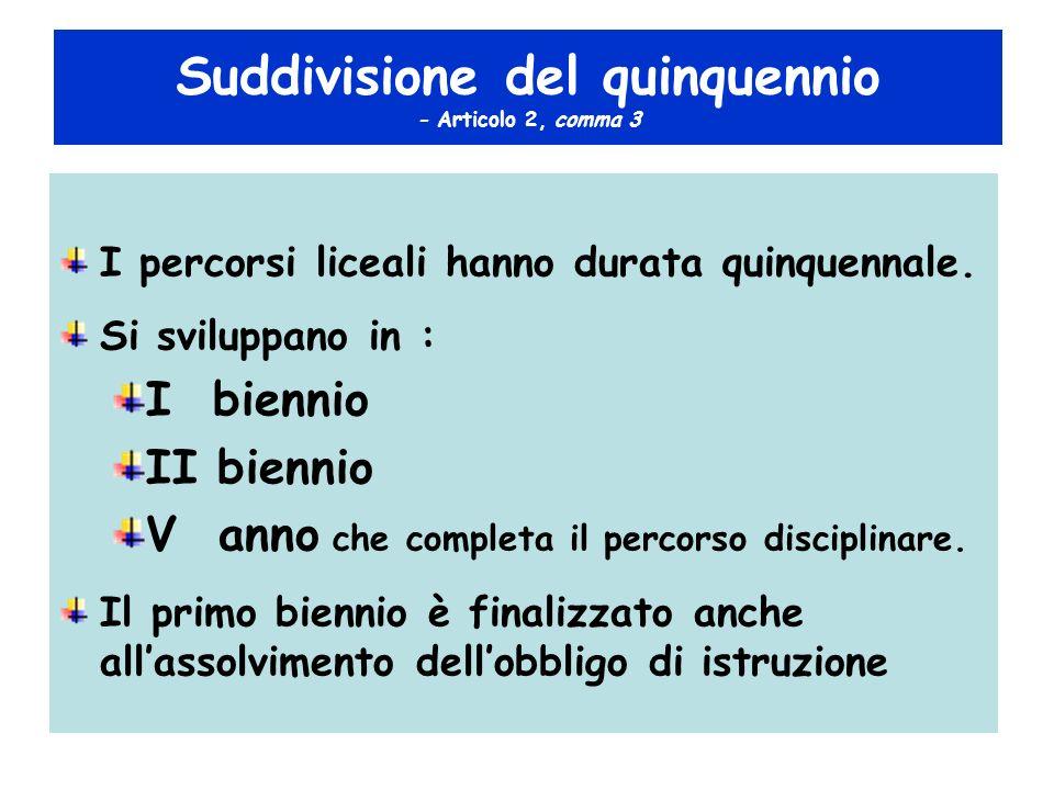 Suddivisione del quinquennio - Articolo 2, comma 3 I percorsi liceali hanno durata quinquennale. Si sviluppano in : I biennio II biennio V anno che co