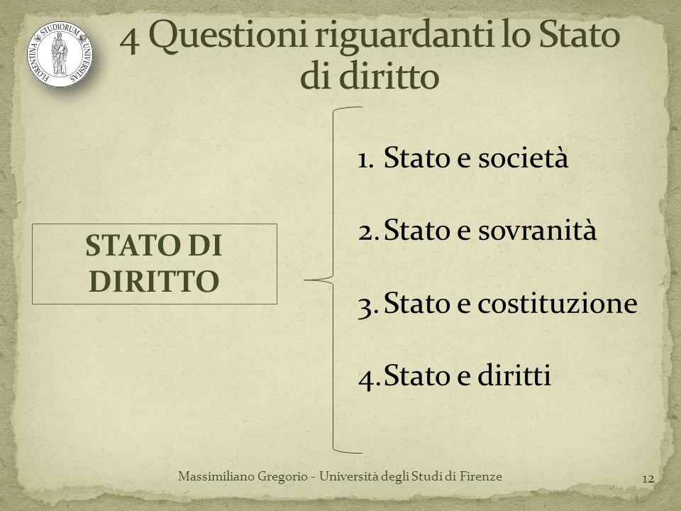 12 Massimiliano Gregorio - Università degli Studi di Firenze STATO DI DIRITTO 1.Stato e società 2.Stato e sovranità 3.Stato e costituzione 4.Stato e d