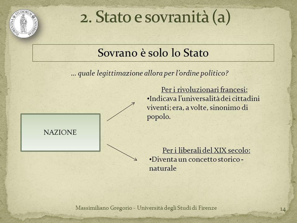 14 Massimiliano Gregorio - Università degli Studi di Firenze Sovrano è solo lo Stato … quale legittimazione allora per lordine politico? NAZIONE Per i