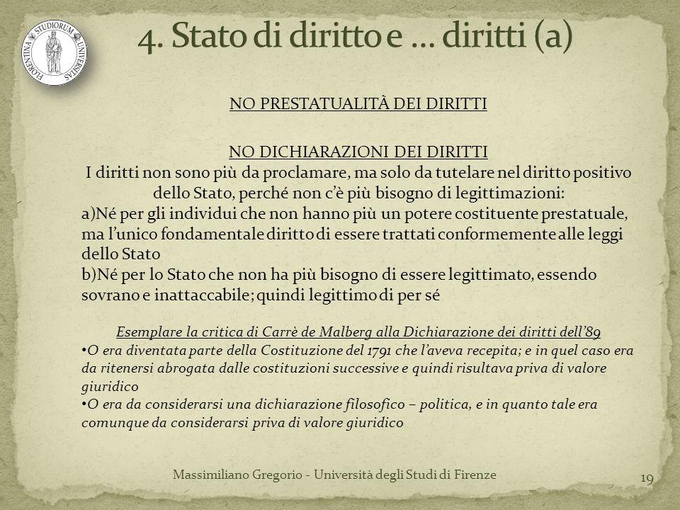 19 Massimiliano Gregorio - Università degli Studi di Firenze NO PRESTATUALITÀ DEI DIRITTI NO DICHIARAZIONI DEI DIRITTI I diritti non sono più da procl
