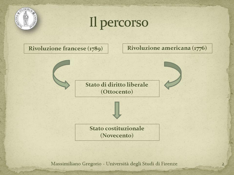 13 Massimiliano Gregorio - Università degli Studi di Firenze Separazione totale tra Stato società Lo Stato non è più una derivazione della volontà dei consociati STABILIZZAZIONE DEI POTERI COSTITUITI ANNULLAMENTO DEL POTERE COSTITUENTE