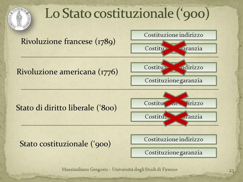 23 Massimiliano Gregorio - Università degli Studi di Firenze Costituzione indirizzo Costituzione garanzia Costituzione indirizzo Costituzione garanzia