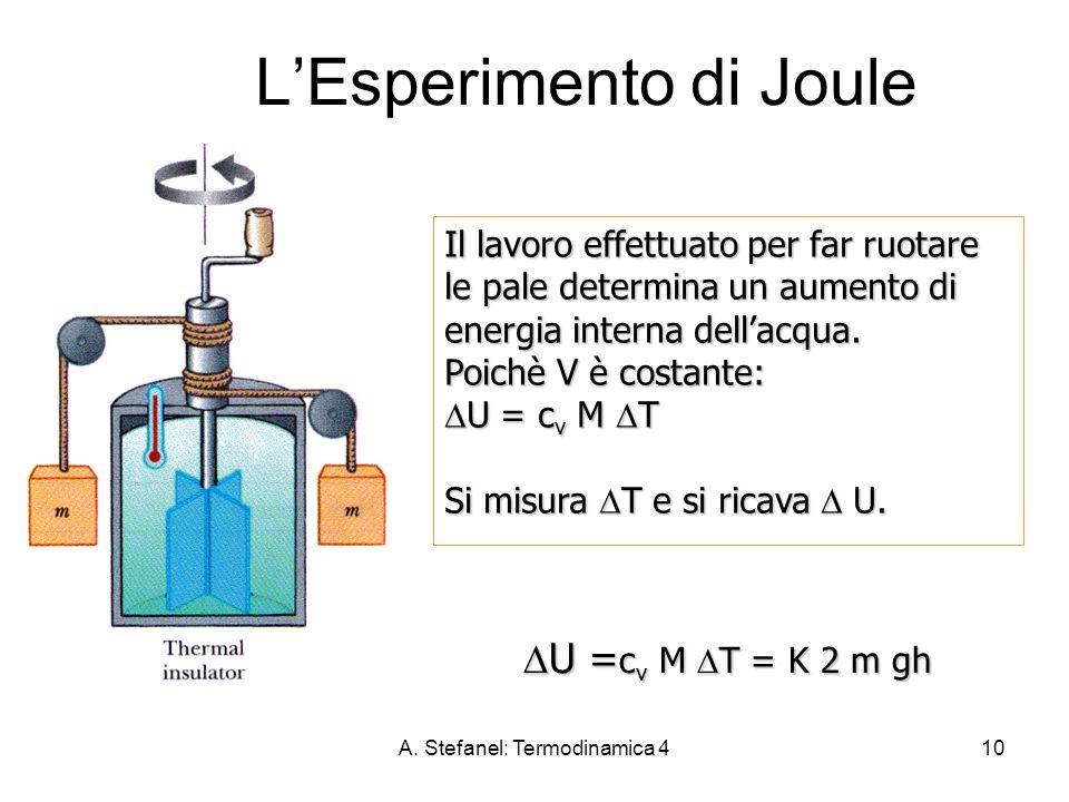 A. Stefanel: Termodinamica 410 LEsperimento di Joule Il lavoro effettuato per far ruotare le pale determina un aumento di energia interna dellacqua. P