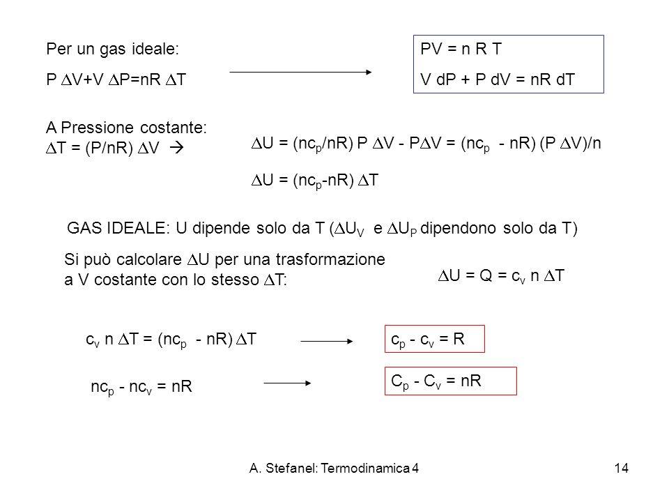 A. Stefanel: Termodinamica 414 Per un gas ideale: P V+V P=nR T A Pressione costante: T = (P/nR) V PV = n R T V dP + P dV = nR dT U = (nc p /nR) P V -
