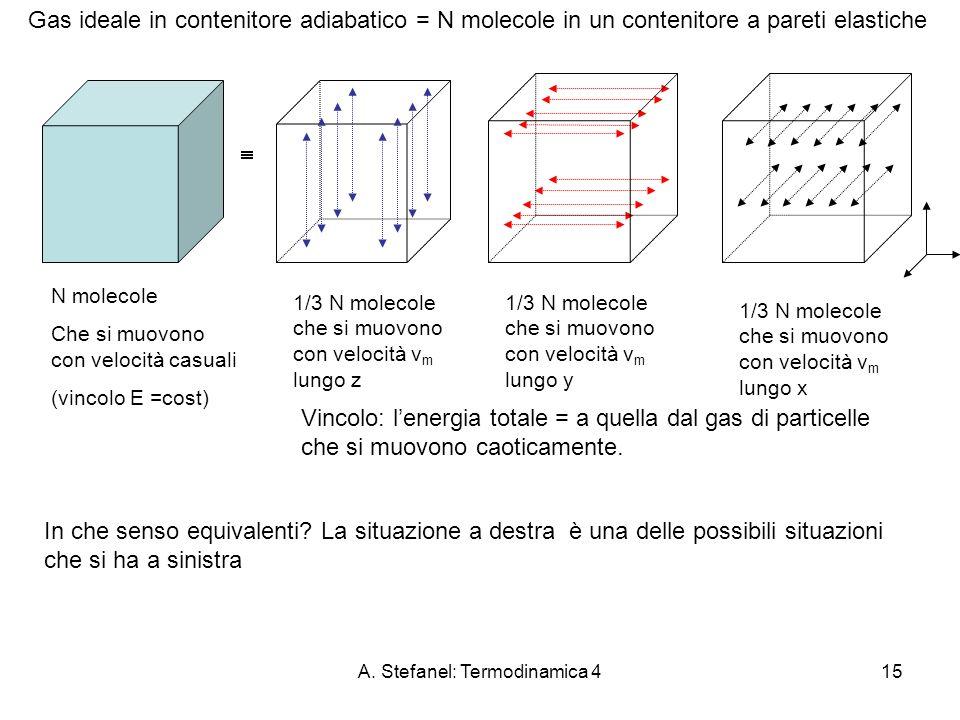 A. Stefanel: Termodinamica 415 Gas ideale in contenitore adiabatico = N molecole in un contenitore a pareti elastiche N molecole Che si muovono con ve