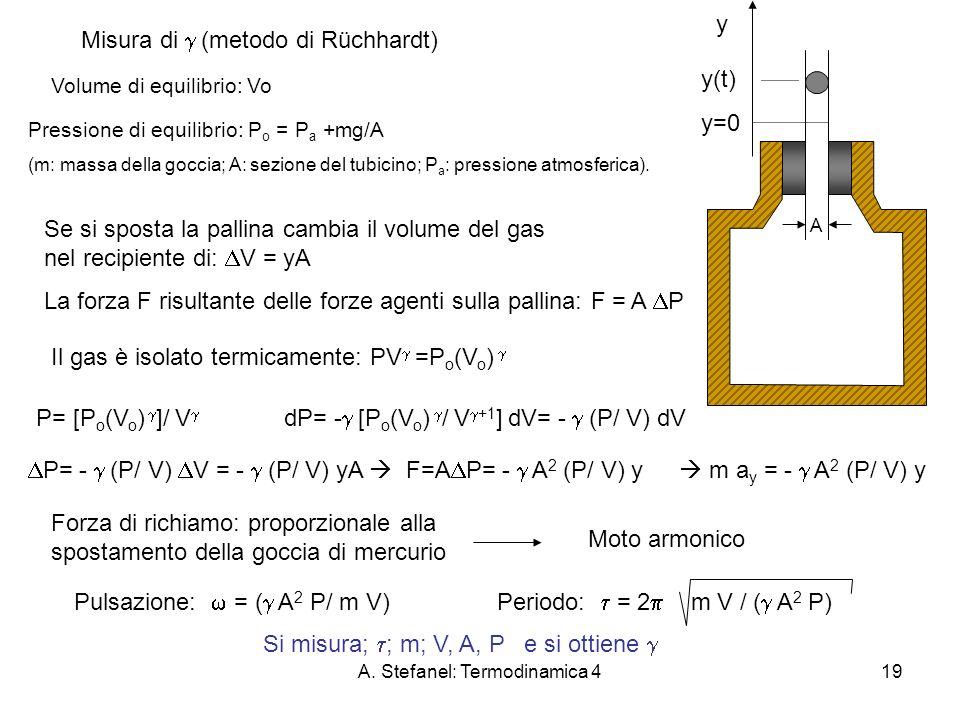 A. Stefanel: Termodinamica 419 Volume di equilibrio: Vo Pressione di equilibrio: P o = P a +mg/A (m: massa della goccia; A: sezione del tubicino; P a
