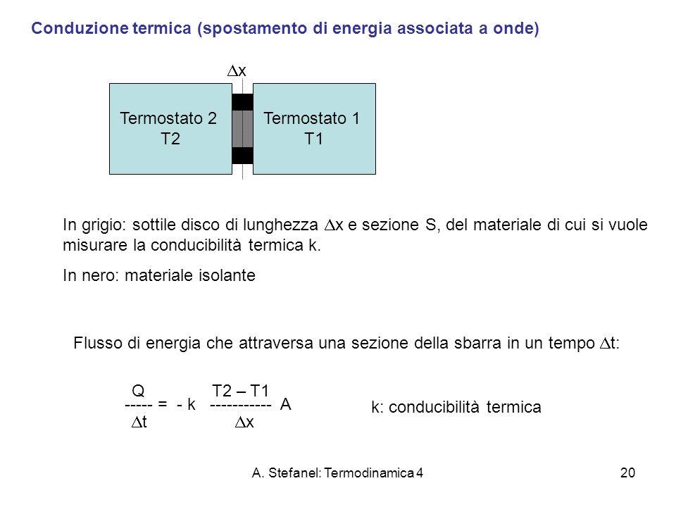A. Stefanel: Termodinamica 420 Termostato 2 T2 Termostato 1 T1 In grigio: sottile disco di lunghezza x e sezione S, del materiale di cui si vuole misu