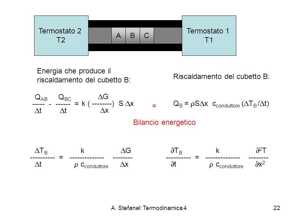 A. Stefanel: Termodinamica 422 Termostato 2 T2 Termostato 1 T1 ABC Energia che produce il riscaldamento del cubetto B: ----- - ------ = Q AB Q BC t k