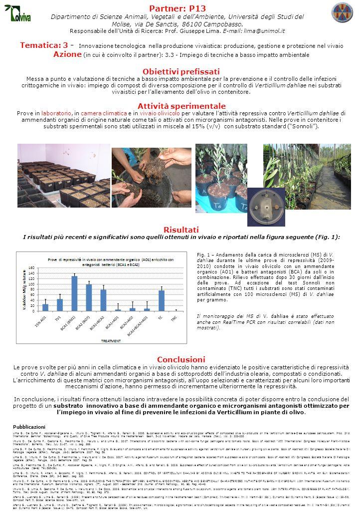 Tematica: 3 - Innovazione tecnologica nella produzione vivaistica: produzione, gestione e protezione nel vivaio Azione (in cui è coinvolto il partner)