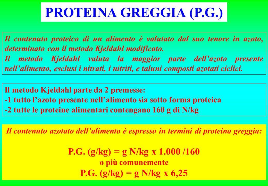 PROTEINA GREGGIA (P.G.) Il contenuto proteico di un alimento è valutato dal suo tenore in azoto, determinato con il metodo Kjeldahl modificato.