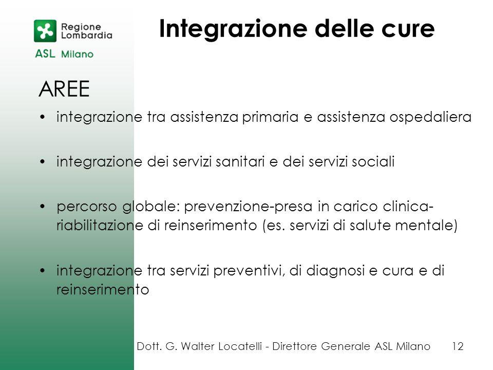 AREE integrazione tra assistenza primaria e assistenza ospedaliera integrazione dei servizi sanitari e dei servizi sociali percorso globale: prevenzio