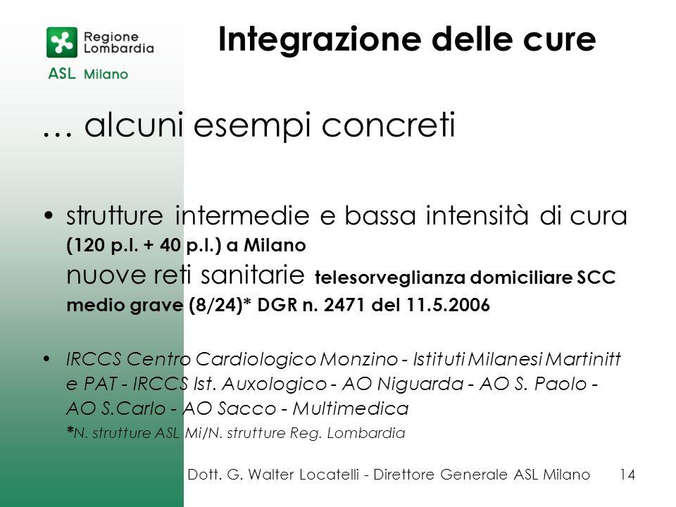 … alcuni esempi concreti strutture intermedie e bassa intensità di cura (120 p.l. + 40 p.l.) a Milano nuove reti sanitarie telesorveglianza domiciliar