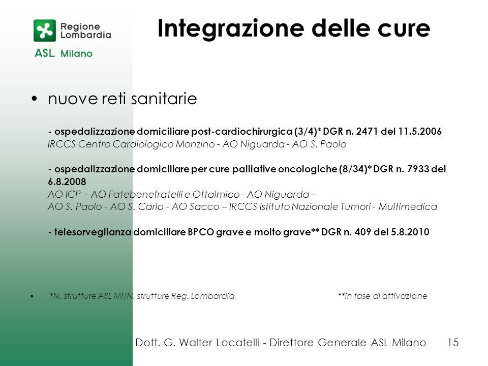 nuove reti sanitarie - ospedalizzazione domiciliare post-cardiochirurgica (3/4)* DGR n. 2471 del 11.5.2006 IRCCS Centro Cardiologico Monzino - AO Nigu
