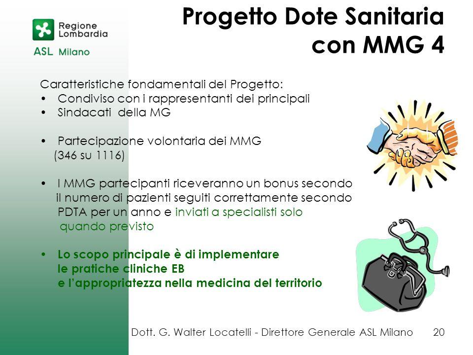 Progetto Dote Sanitaria con MMG 4 Caratteristiche fondamentali del Progetto: Condiviso con i rappresentanti dei principali Sindacati della MG Partecip