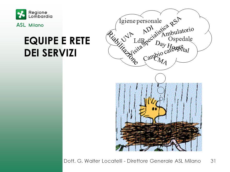 EQUIPE E RETE DEI SERVIZI Dott. G. Walter Locatelli - Direttore Generale ASL Milano31 ADI CMA Ospedale LdR RSA Day Hospital Ambulatorio Visita Special