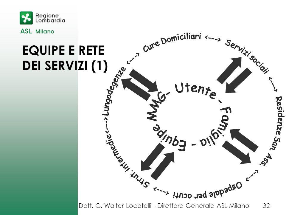 EQUIPE E RETE DEI SERVIZI (1) Dott. G. Walter Locatelli - Direttore Generale ASL Milano32
