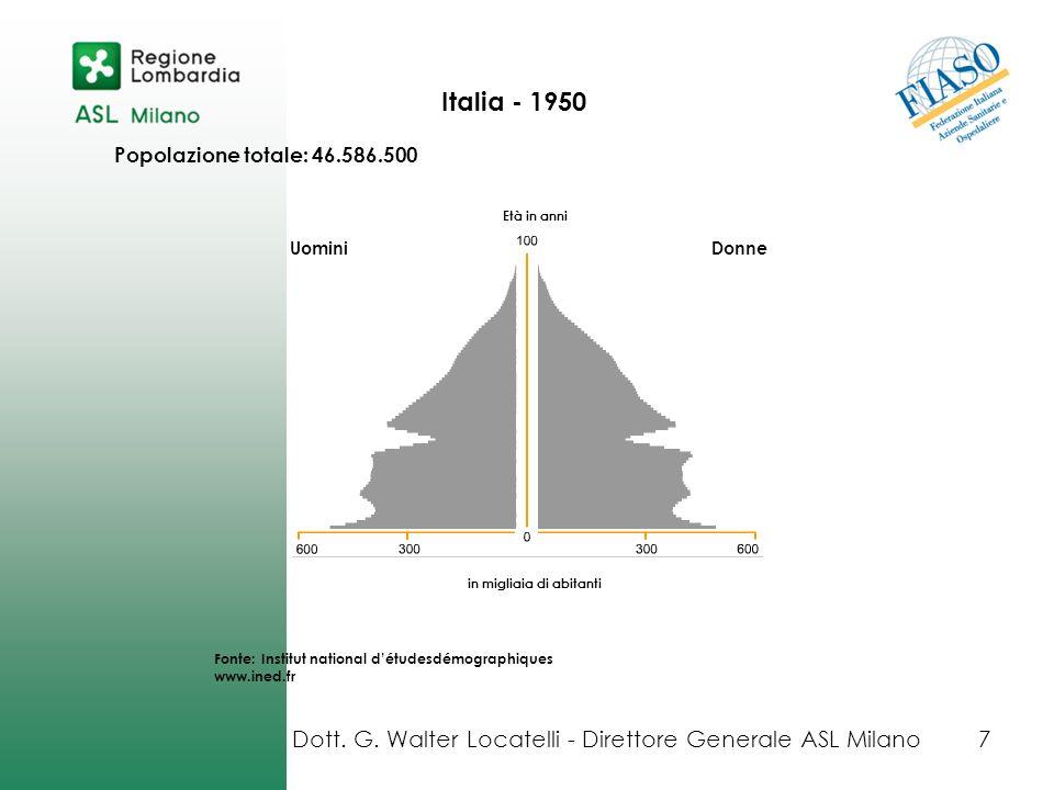 Italia - 1950 UominiDonne in migliaia di abitanti Popolazione totale: 46.586.500 Età in anni Fonte: Institut national détudesdémographiques www.ined.f