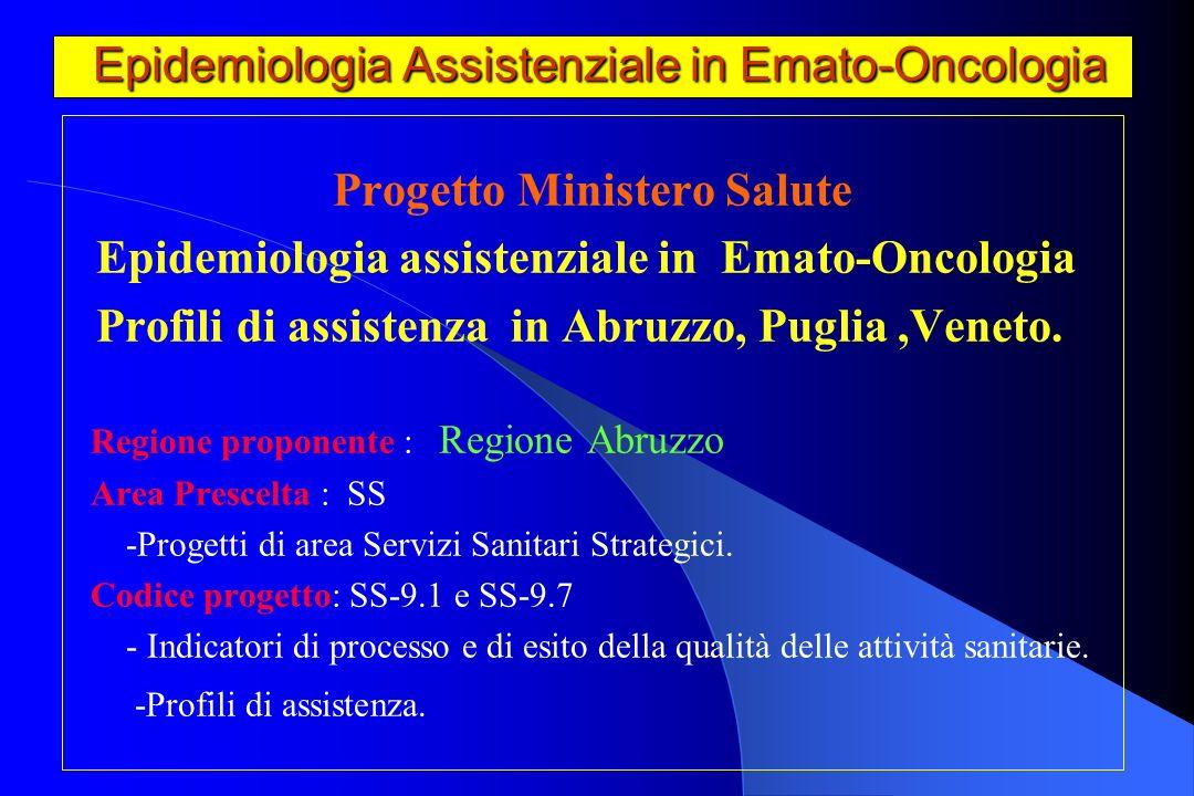 Epidemiologia assistenziale in Emato-Oncologia Epidemiologia assistenziale in Emato-Oncologia La scheda di validazione