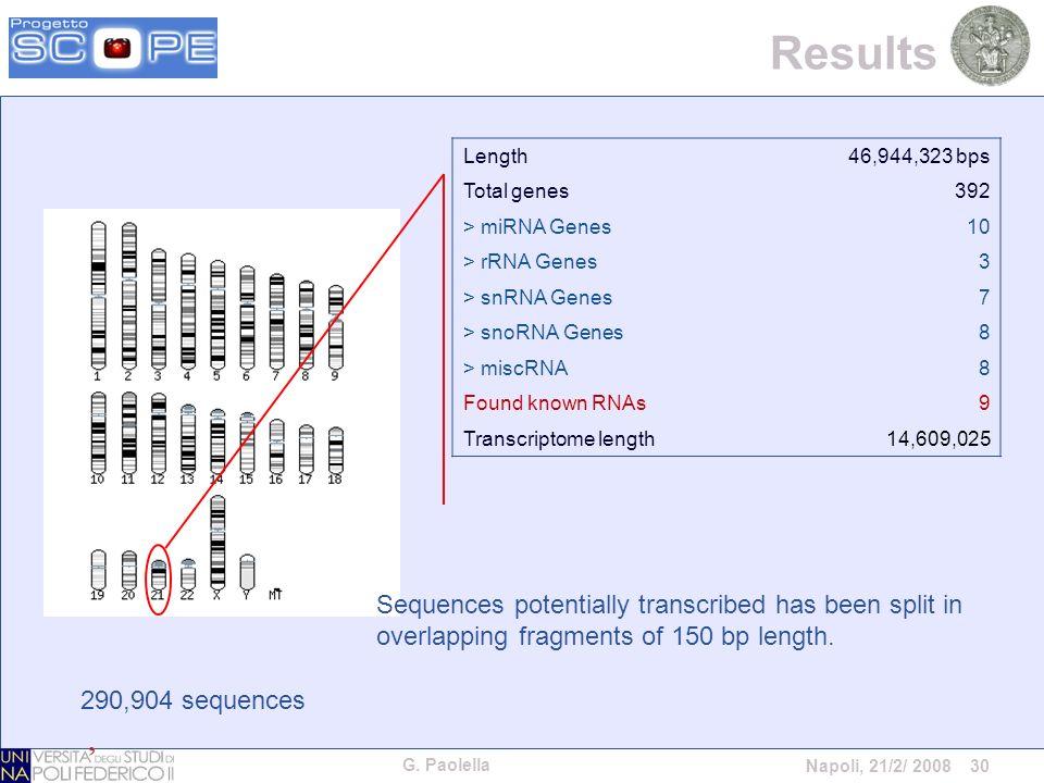 G. Paolella Napoli, 21/2/ 2008 30 Length46,944,323 bps Total genes392 > miRNA Genes10 > rRNA Genes3 > snRNA Genes7 > snoRNA Genes8 > miscRNA8 Found kn