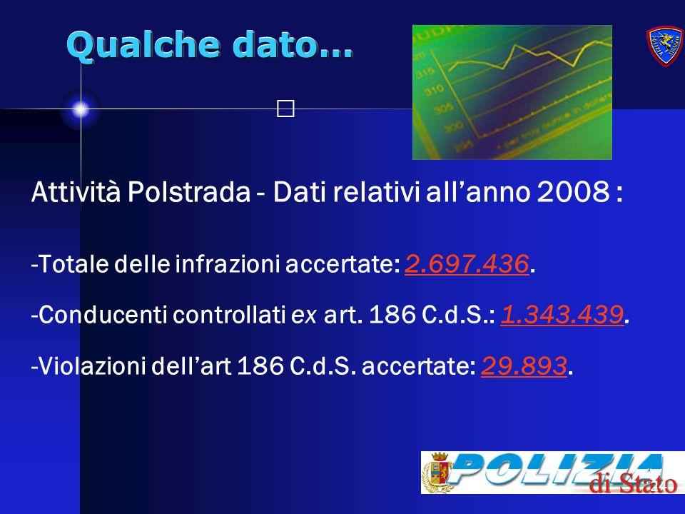 24 Qualche dato… Qualche dato… Attività Polstrada - Dati relativi allanno 2008 : -Totale delle infrazioni accertate: 2.697.436. -Conducenti controllat