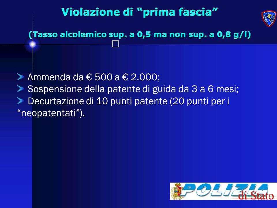 6 Violazione di prima fascia (Tasso alcolemico sup. a 0,5 ma non sup. a 0,8 g/l) Ammenda da 500 a 2.000; Sospensione della patente di guida da 3 a 6 m