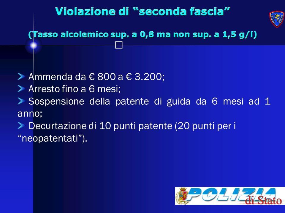7 Violazione di seconda fascia (Tasso alcolemico sup. a 0,8 ma non sup. a 1,5 g/l) Ammenda da 800 a 3.200; Arresto fino a 6 mesi; Sospensione della pa