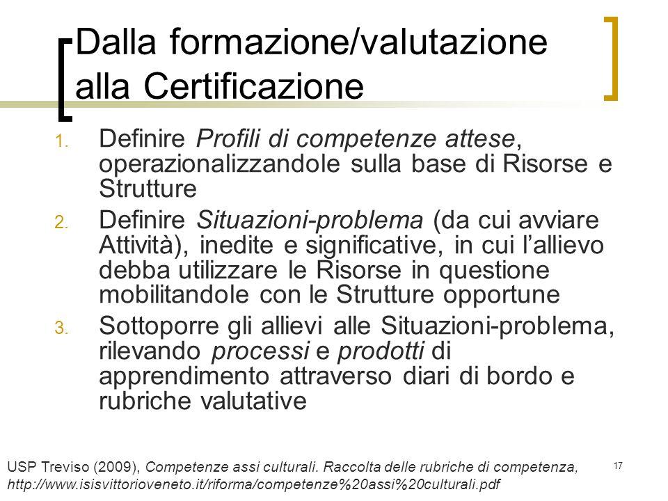 17 Dalla formazione/valutazione alla Certificazione 1. Definire Profili di competenze attese, operazionalizzandole sulla base di Risorse e Strutture 2