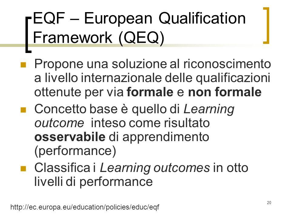 20 EQF – European Qualification Framework (QEQ) Propone una soluzione al riconoscimento a livello internazionale delle qualificazioni ottenute per via