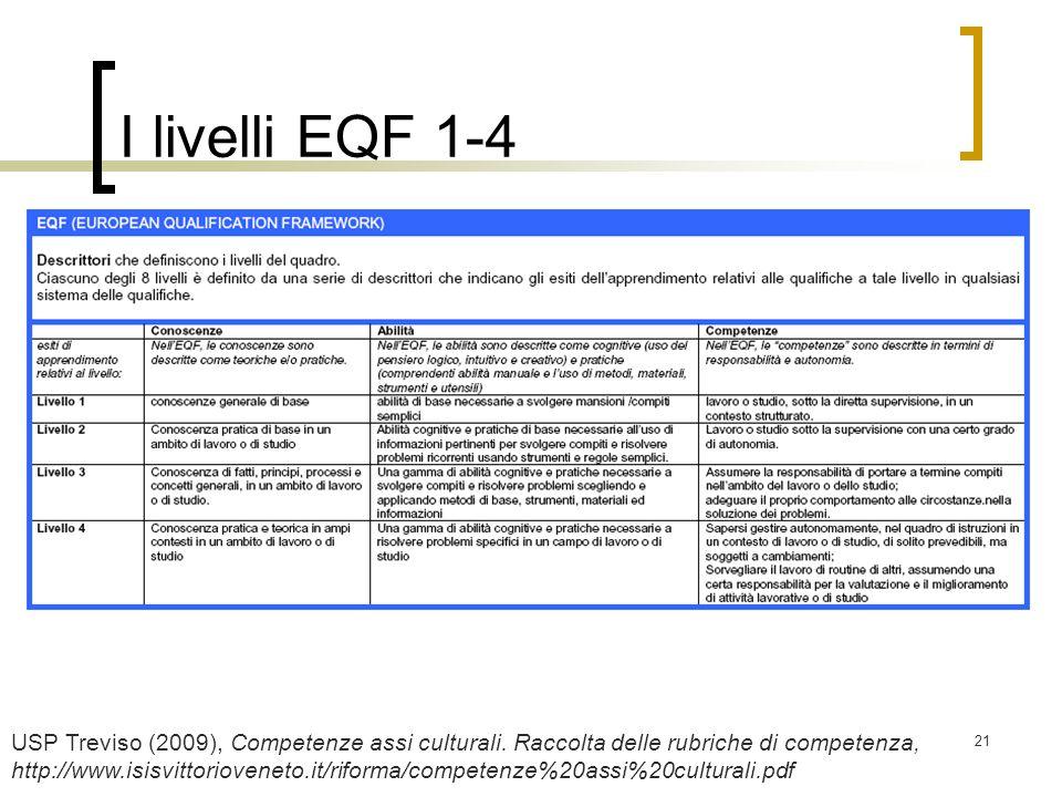 21 I livelli EQF 1-4 USP Treviso (2009), Competenze assi culturali. Raccolta delle rubriche di competenza, http://www.isisvittorioveneto.it/riforma/co