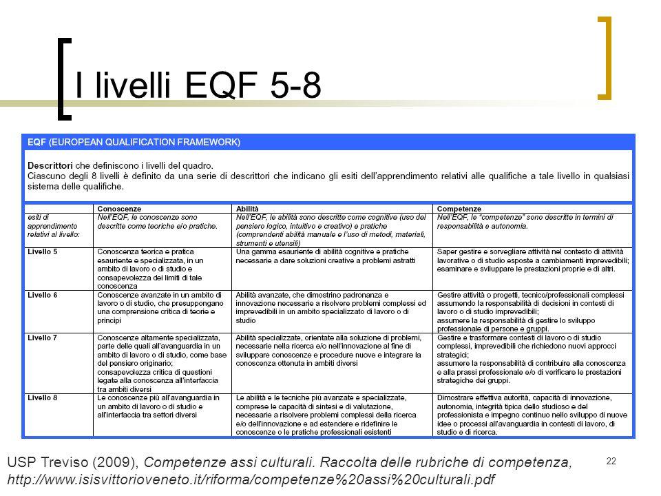 22 I livelli EQF 5-8 USP Treviso (2009), Competenze assi culturali. Raccolta delle rubriche di competenza, http://www.isisvittorioveneto.it/riforma/co