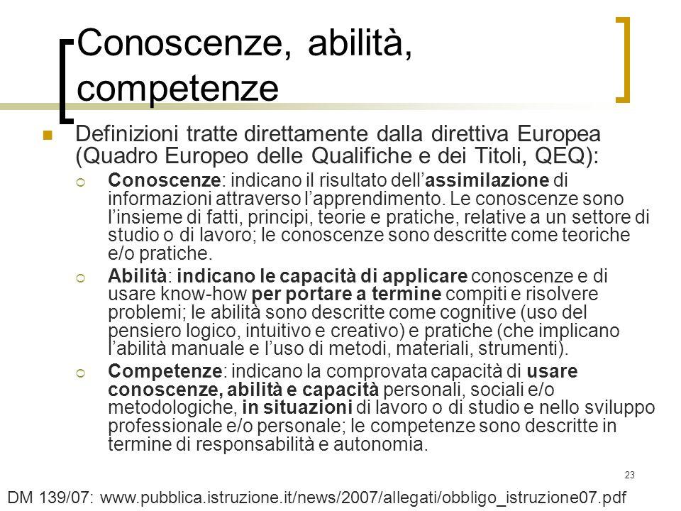 23 Conoscenze, abilità, competenze Definizioni tratte direttamente dalla direttiva Europea (Quadro Europeo delle Qualifiche e dei Titoli, QEQ): Conosc