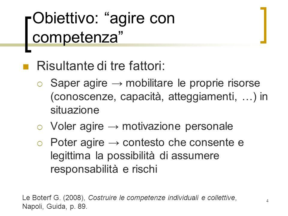 4 Obiettivo: agire con competenza Risultante di tre fattori: Saper agire mobilitare le proprie risorse (conoscenze, capacità, atteggiamenti, …) in sit