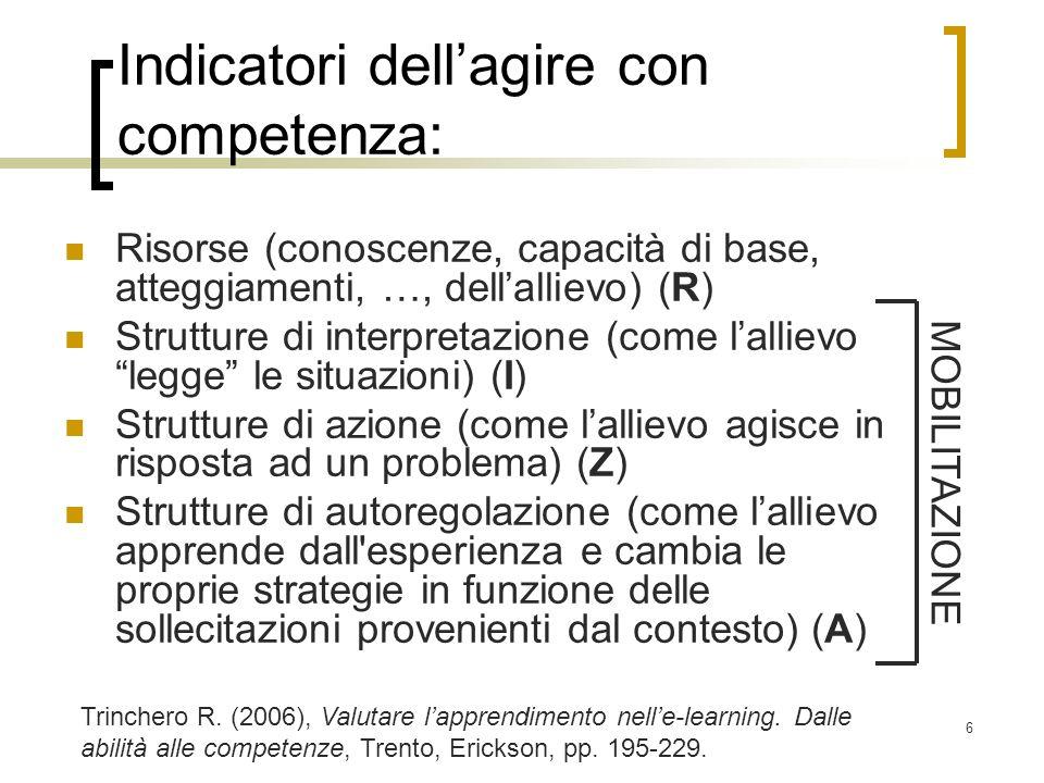 6 Indicatori dellagire con competenza: Risorse (conoscenze, capacità di base, atteggiamenti, …, dellallievo) (R) Strutture di interpretazione (come la