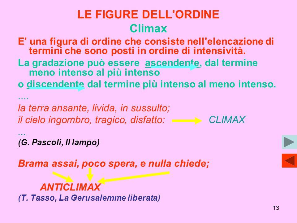 13 LE FIGURE DELL'ORDINE Climax E' una figura di ordine che consiste nell'elencazione di termini che sono posti in ordine di intensività. La gradazion