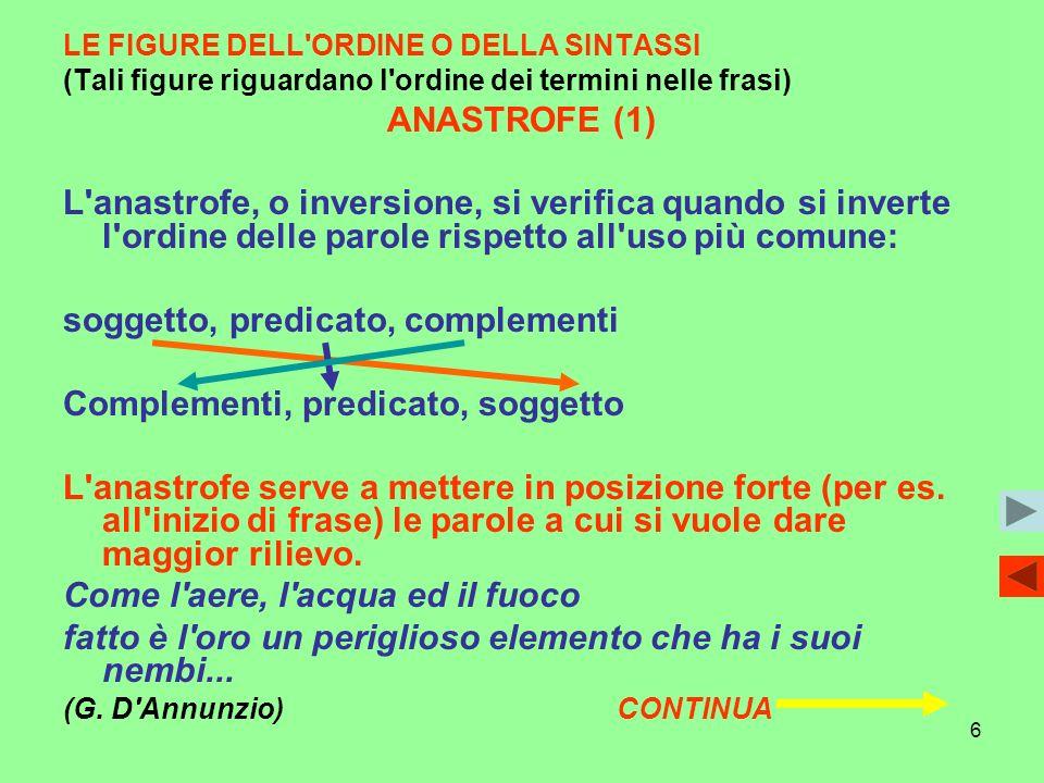 6 LE FIGURE DELL'ORDINE O DELLA SINTASSI (Tali figure riguardano l'ordine dei termini nelle frasi) ANASTROFE (1) L'anastrofe, o inversione, si verific