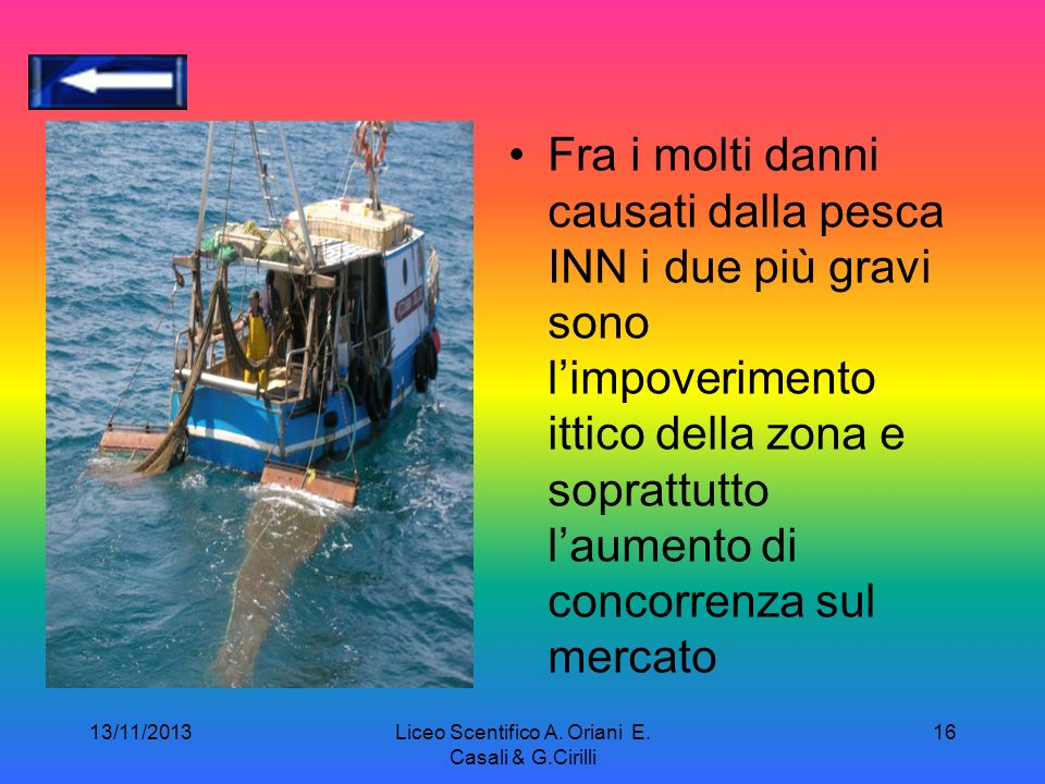 13/11/2013Liceo Scentifico A. Oriani E. Casali & G.Cirilli 15 Pesca INN INN sta per: Illegale: utilizza tecniche vietate, Non dichiarata: non venendo