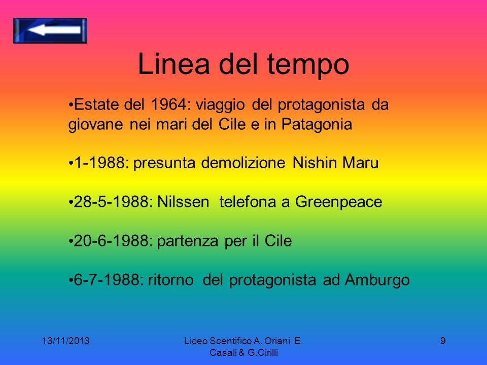 13/11/2013Liceo Scentifico A. Oriani E. Casali & G.Cirilli 8 Personaggi principali Il protagonista: si tratta di un giornalista che lavora per unagenz
