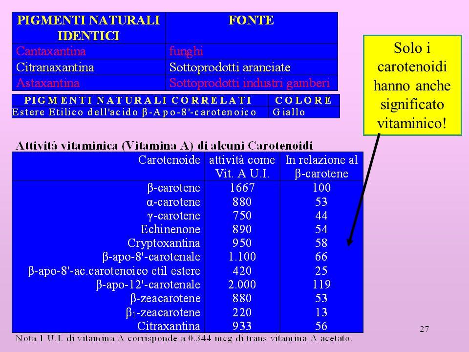 27 Solo i carotenoidi hanno anche significato vitaminico!