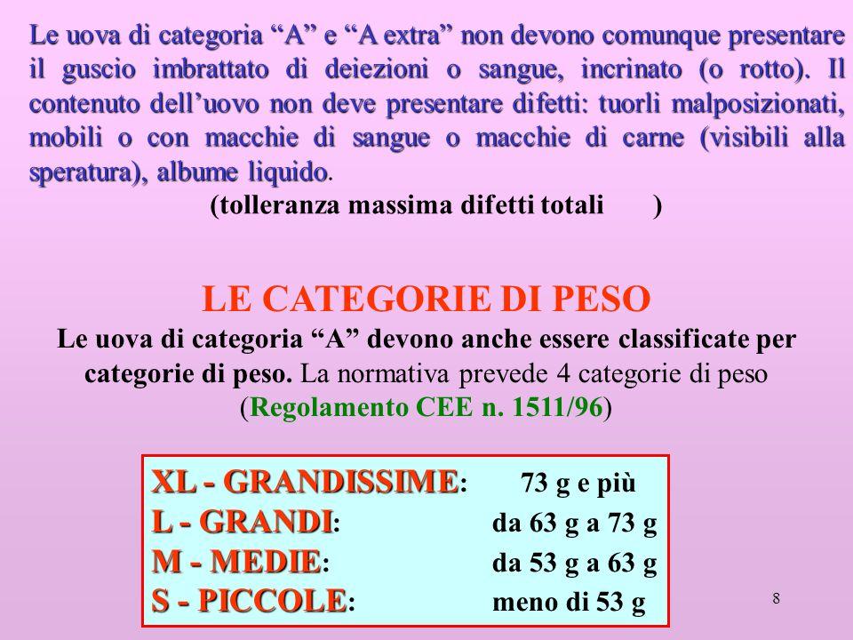 8 LE CATEGORIE DI PESO Le uova di categoria A devono anche essere classificate per categorie di peso. La normativa prevede 4 categorie di peso (Regola