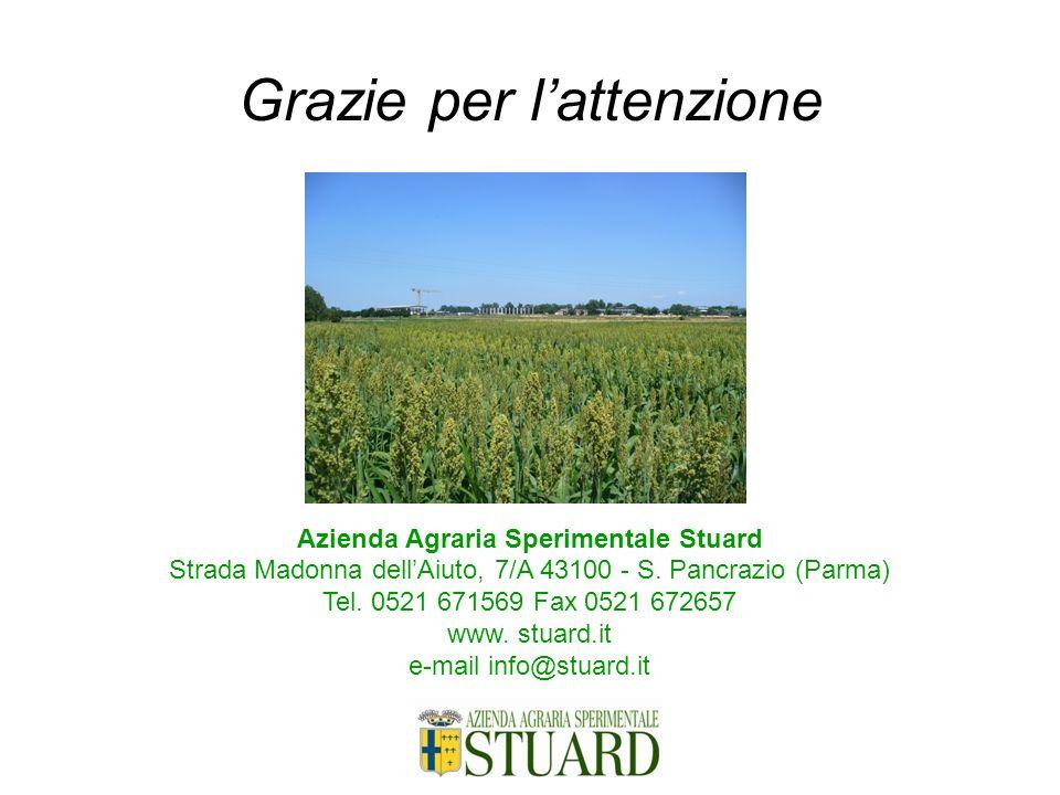 Grazie per lattenzione Azienda Agraria Sperimentale Stuard Strada Madonna dellAiuto, 7/A 43100 - S. Pancrazio (Parma) Tel. 0521 671569 Fax 0521 672657