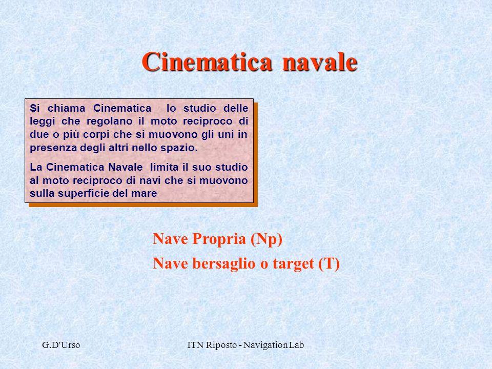 G.D'UrsoITN Riposto - Navigation Lab Cinematica navale Si chiama Cinematica lo studio delle leggi che regolano il moto reciproco di due o più corpi ch