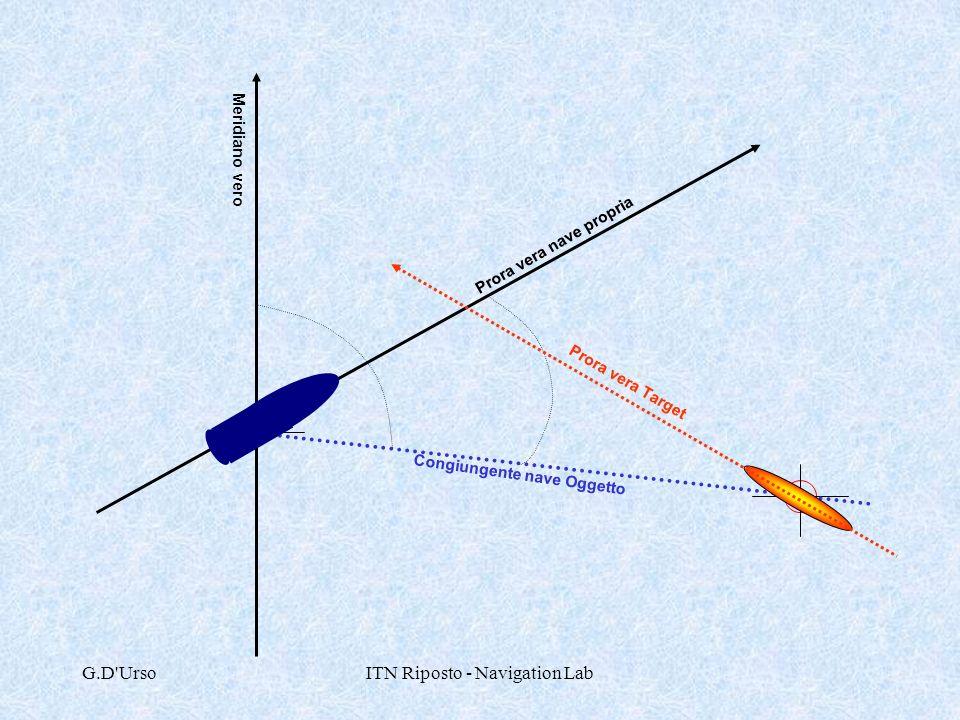 G.D'UrsoITN Riposto - Navigation Lab Congiungente nave Oggetto Prora vera Target Prora vera nave propria Meridiano vero