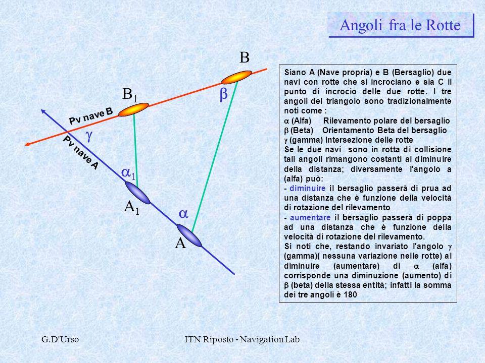 G.D'UrsoITN Riposto - Navigation Lab Angoli fra le Rotte A B B1B1 A1A1 Pv nave A Pv nave B Siano A (Nave propria) e B (Bersaglio) due navi con rotte c