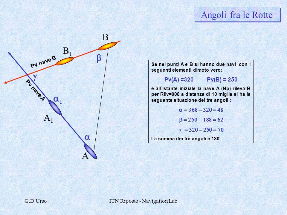 G.D'UrsoITN Riposto - Navigation Lab Angoli fra le Rotte A B B1B1 A1A1 Pv nave A Pv nave B Se nei punti A e B si hanno due navi con i seguenti element