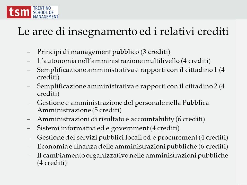 Le aree di insegnamento ed i relativi crediti –Principi di management pubblico (3 crediti) –Lautonomia nellamministrazione multilivello (4 crediti) –S