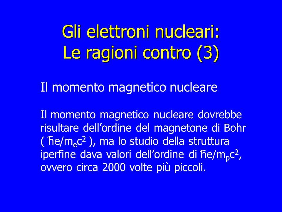 Gli elettroni nucleari: Le ragioni contro (3) Il momento magnetico nucleare Il momento magnetico nucleare dovrebbe risultare dellordine del magnetone