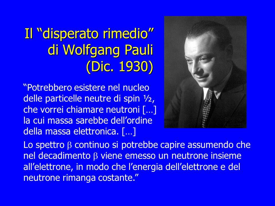 Il disperato rimedio di Wolfgang Pauli (Dic. 1930) Potrebbero esistere nel nucleo delle particelle neutre di spin ½, che vorrei chiamare neutroni […]