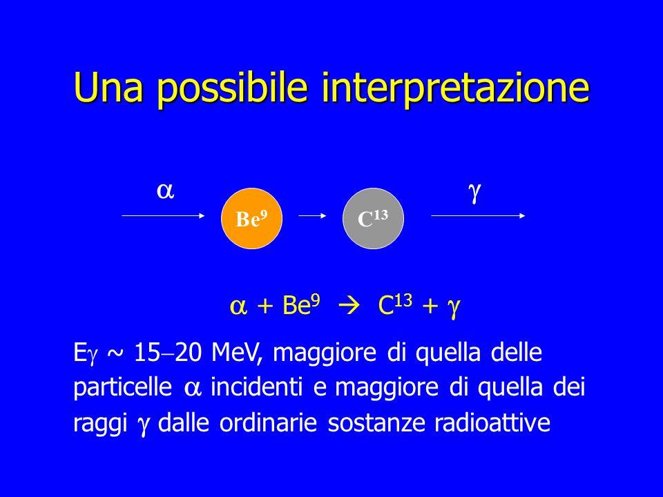 Una possibile interpretazione Be 9 C 13 + Be 9 C 13 + E ~ 15 20 MeV, maggiore di quella delle particelle incidenti e maggiore di quella dei raggi dall