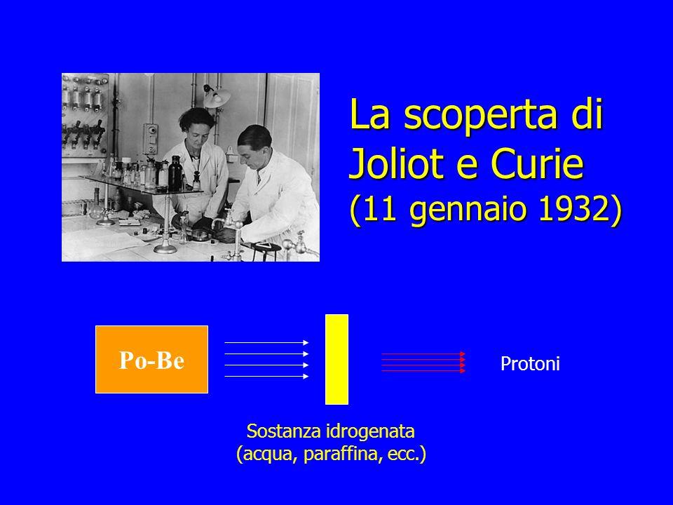 La scoperta di Joliot e Curie (11 gennaio 1932) Po-Be Sostanza idrogenata (acqua, paraffina, ecc.) Protoni